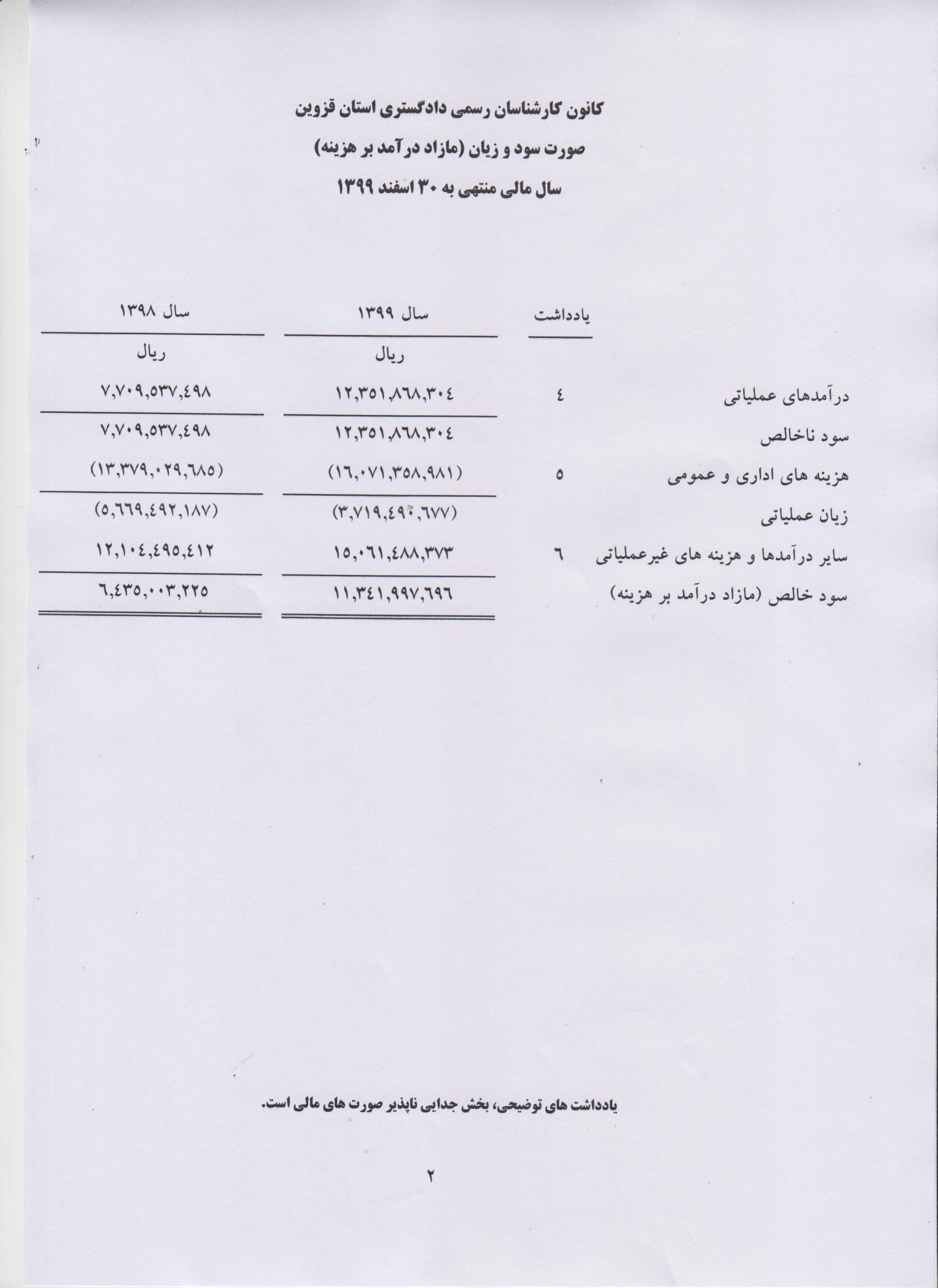 صفحه 2